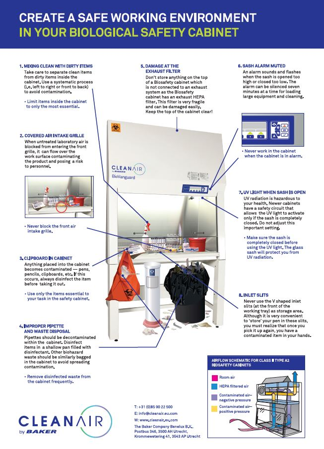 Order Your Free Of Charge Safety At The Lab Poster Cleanair By Baker